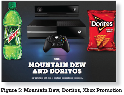 mtn_dew_doritos